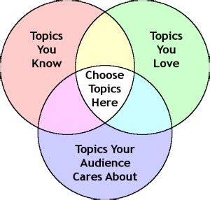 Great psychology essay topics